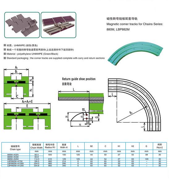 磁性轉彎鏈板配套導軌