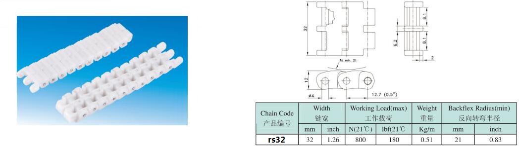 RS32雙排齒塑料鏈條