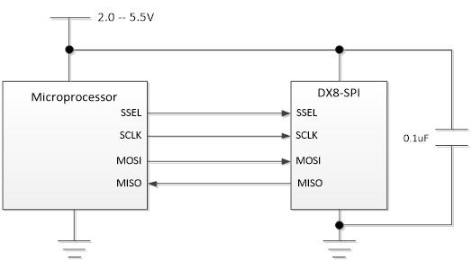 DX81C04加密芯片SPI接口连接