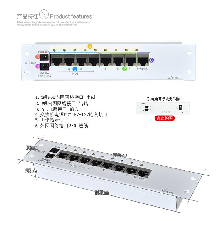 IT-8SHv2 POE交換機模塊