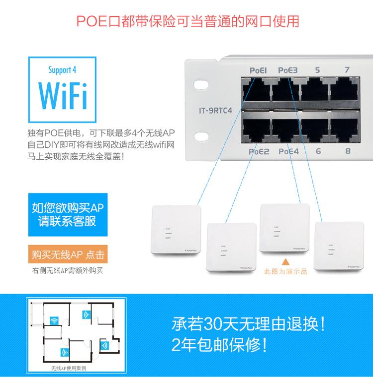 IT-9RTC4 PoE路由器模塊