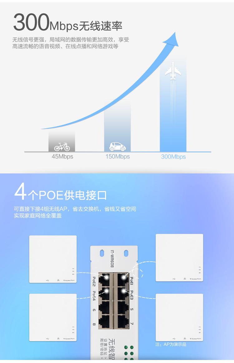 弱電箱家用無線路由器模塊條AC控制
