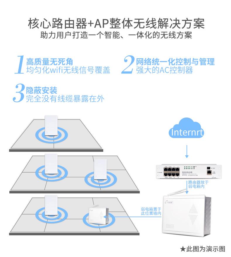 48V路由器模塊IT-KR9006設備廠家批發