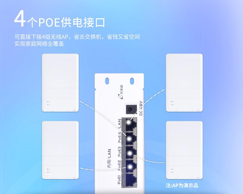 48V路由器模塊IT-KR9006設備批發