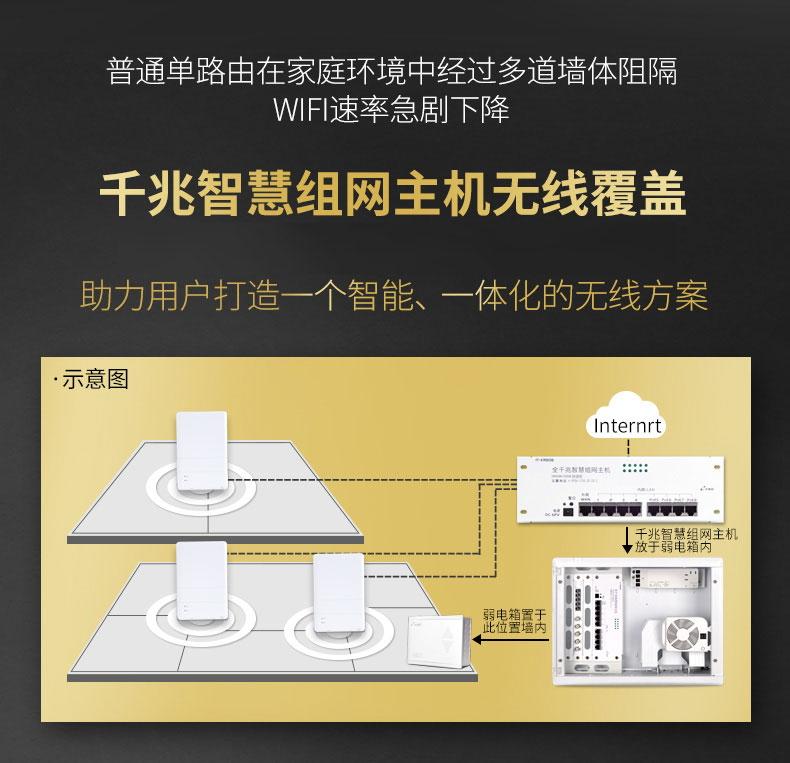 48V千兆2熱點套裝設備