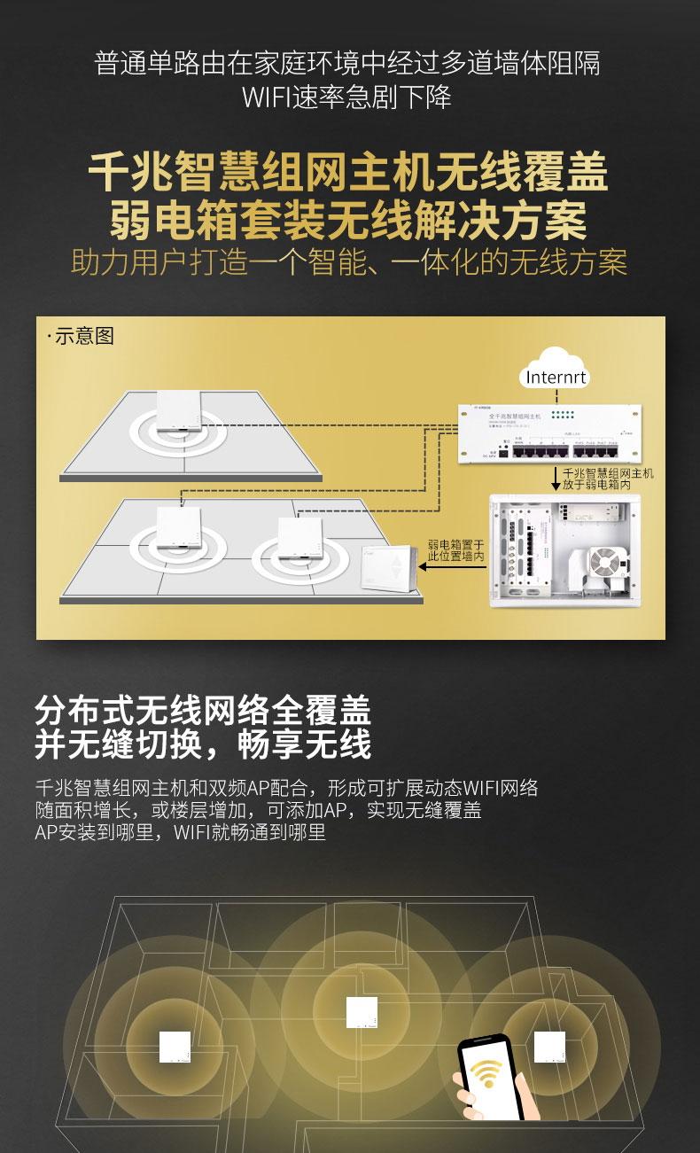 48V 千兆8热点套箱设备批发