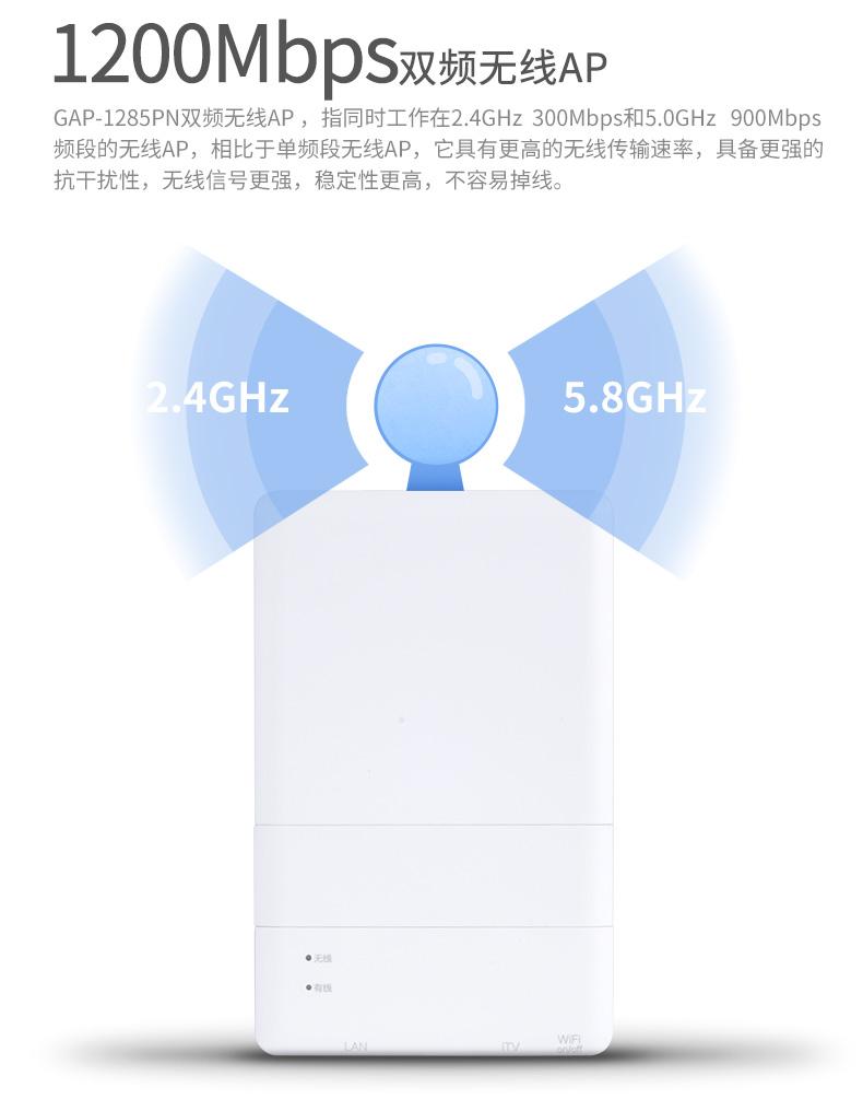 GAP-1285PN 48v千兆無線熱點設備廠家