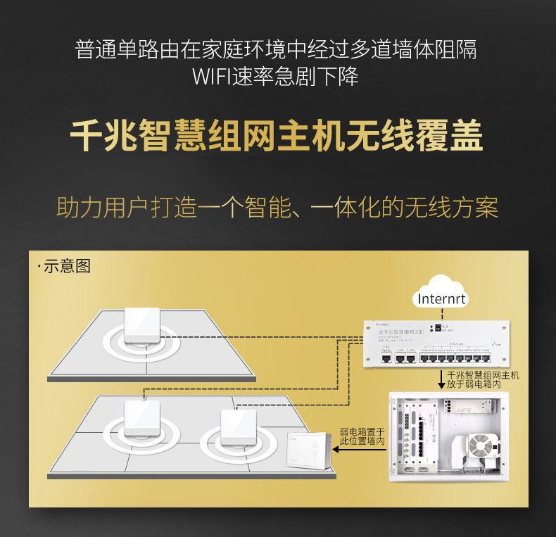 15V 千兆2熱點套裝廠家報價