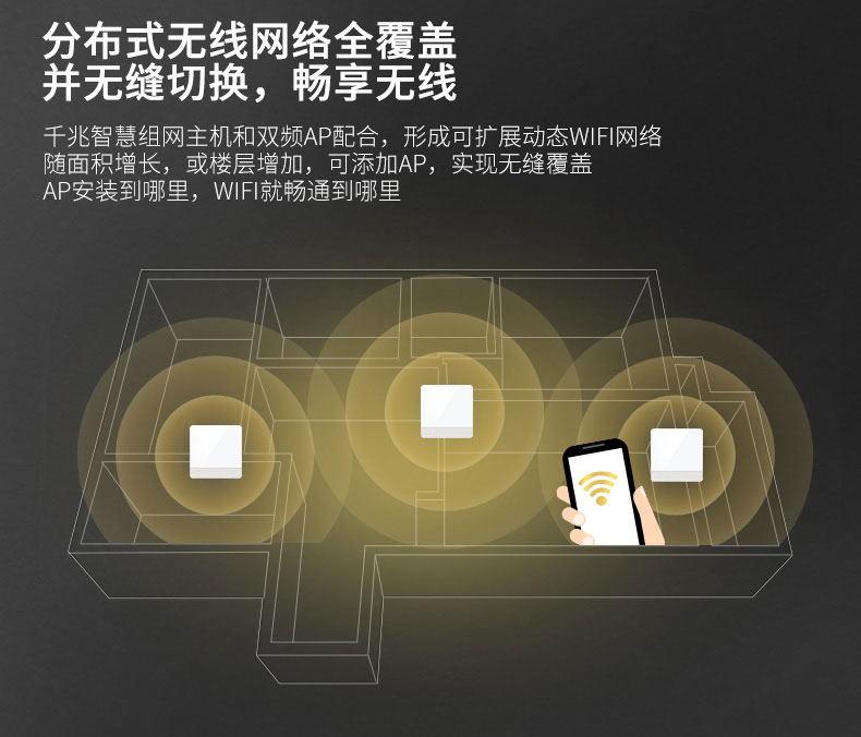 15V 千兆2熱點套裝設備供應商