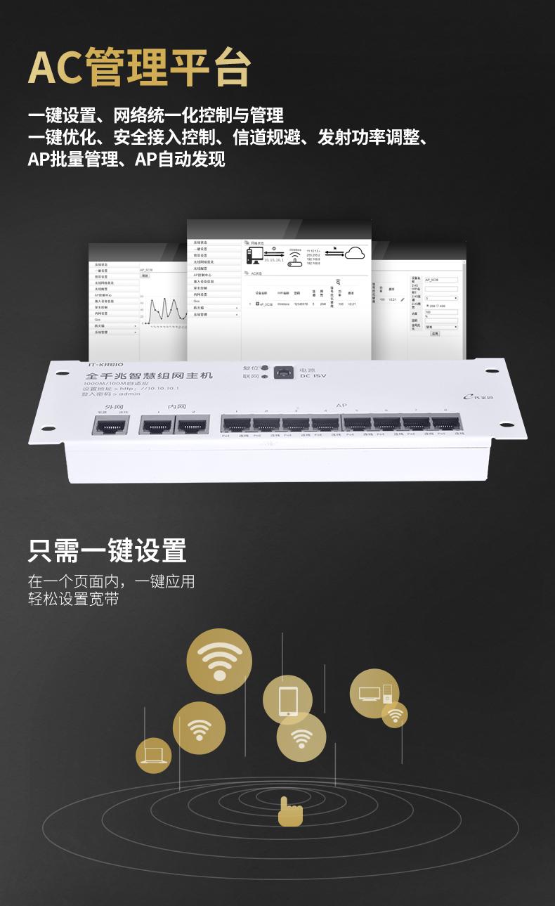 15V路由器模塊 IT-KR810設備批發價格