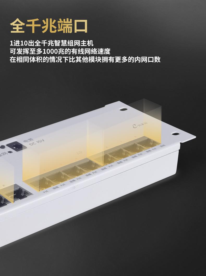 15V路由器模塊 IT-KR810設備價格