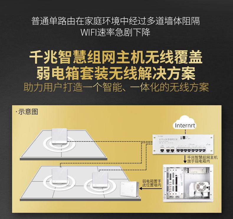 15V 千兆3熱點套箱設備批發