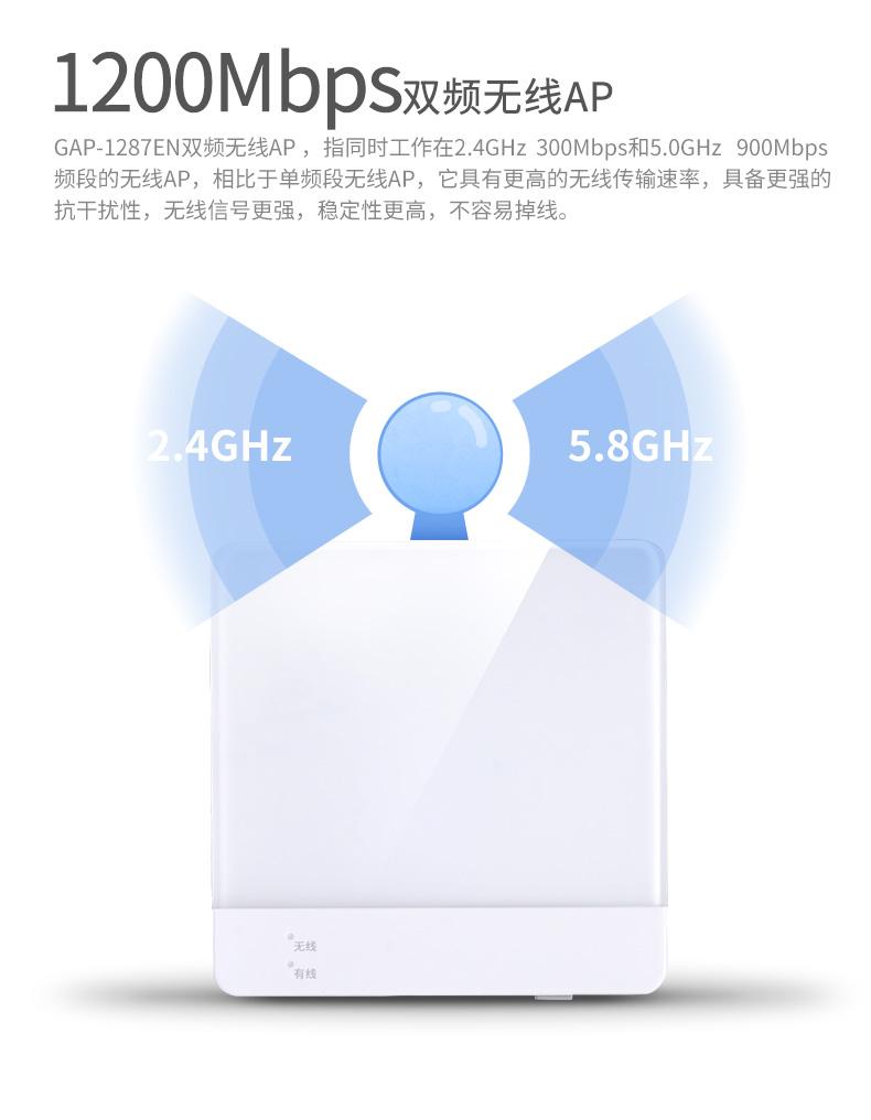 廠家批發GAP-1287EN 15v千兆無線熱點