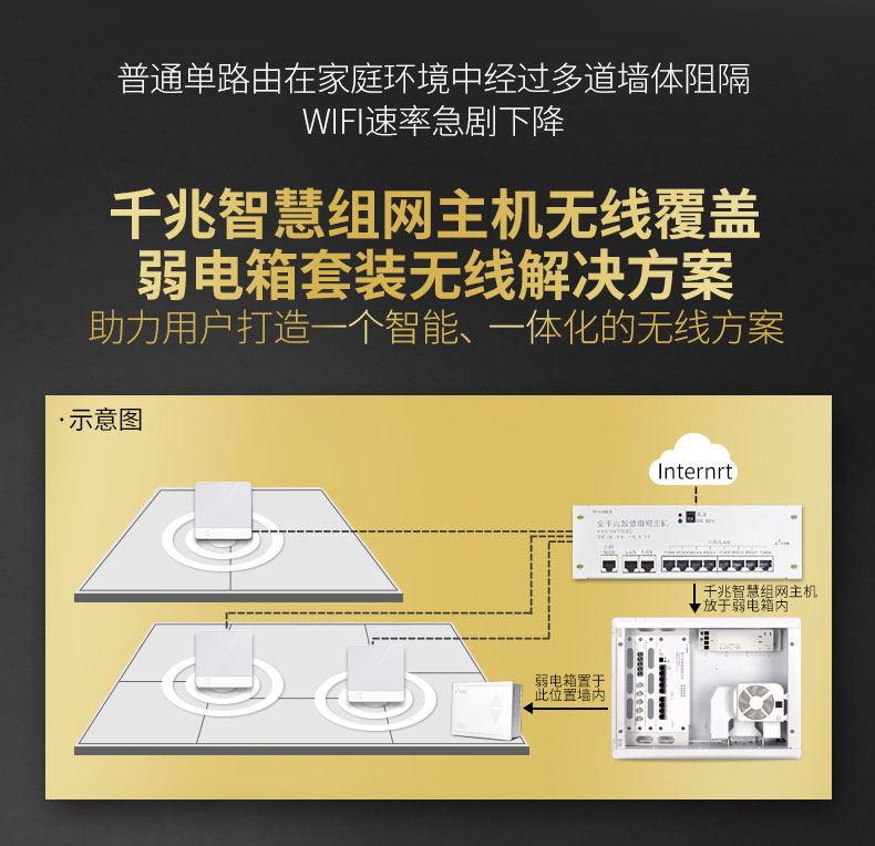 廠家直銷15v千兆8熱點套箱