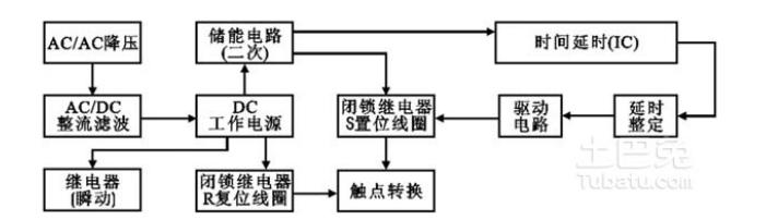 断电延时继电器工作原理,技术要点及推荐选型