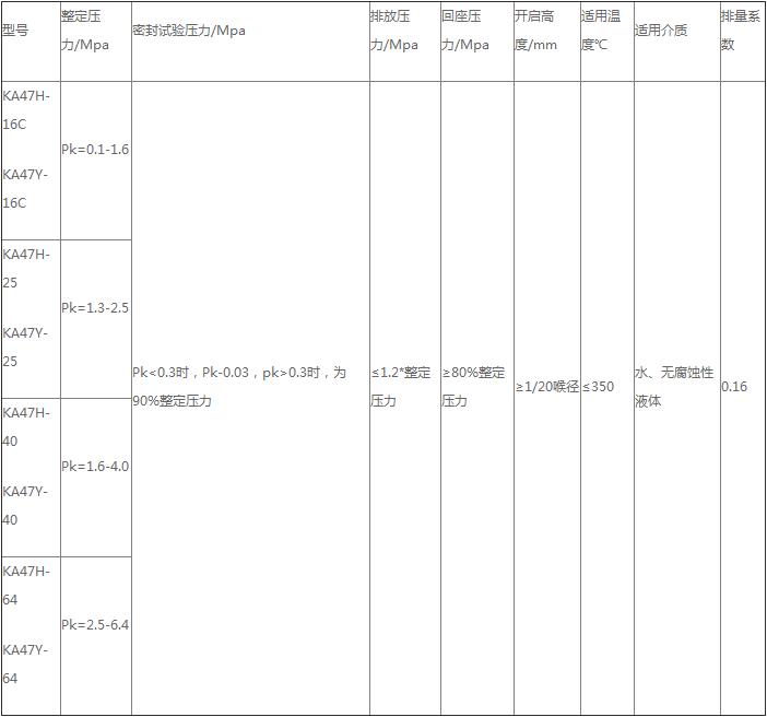 中国福利彩票app主要性能参数