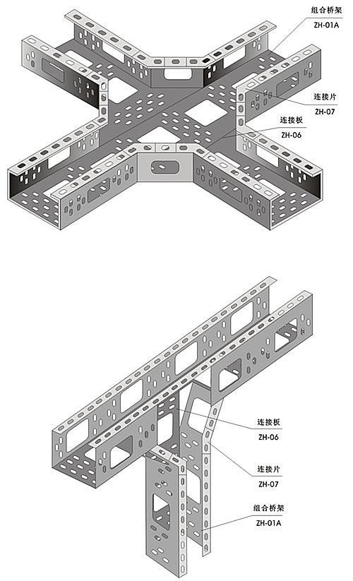 福州电缆桥架在施工方面有何讲究?