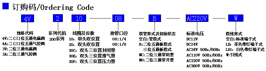 4V210-08 电磁阀