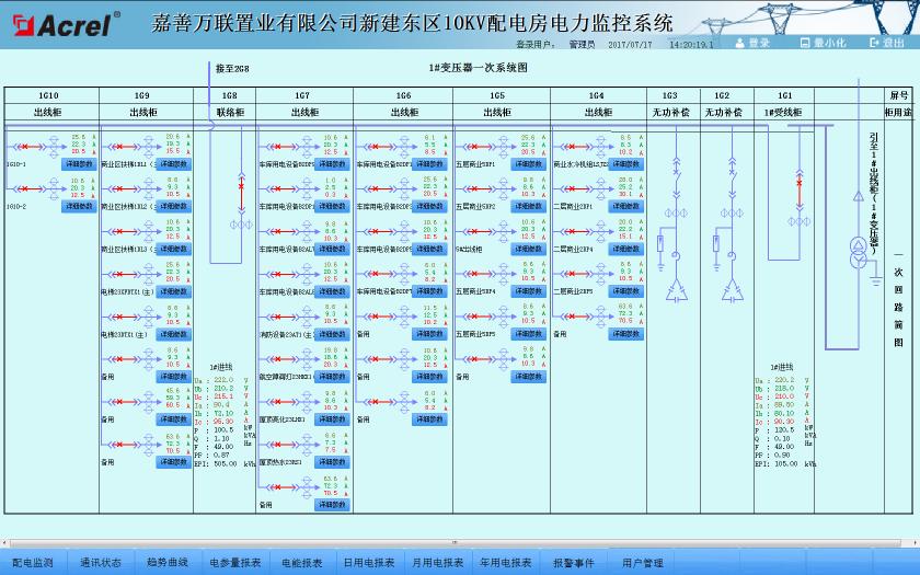 Acrel2000智能配电系统