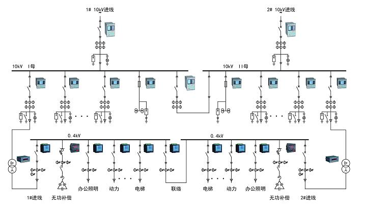 上海罗泾矿码头变电所远程抄表及电能管理系统的设计与应用