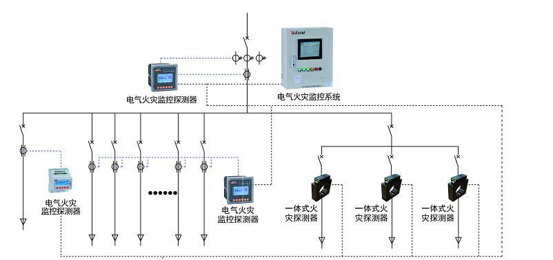 Acrel-6000/B电气火灾监控系统