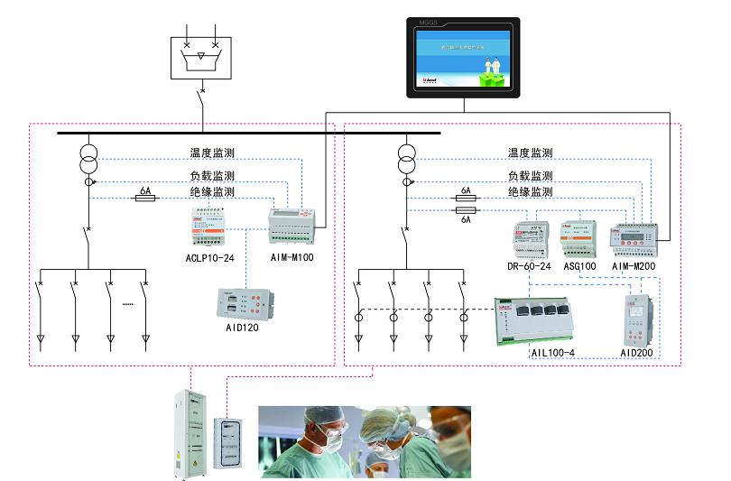 IT医用隔离电源监控系统