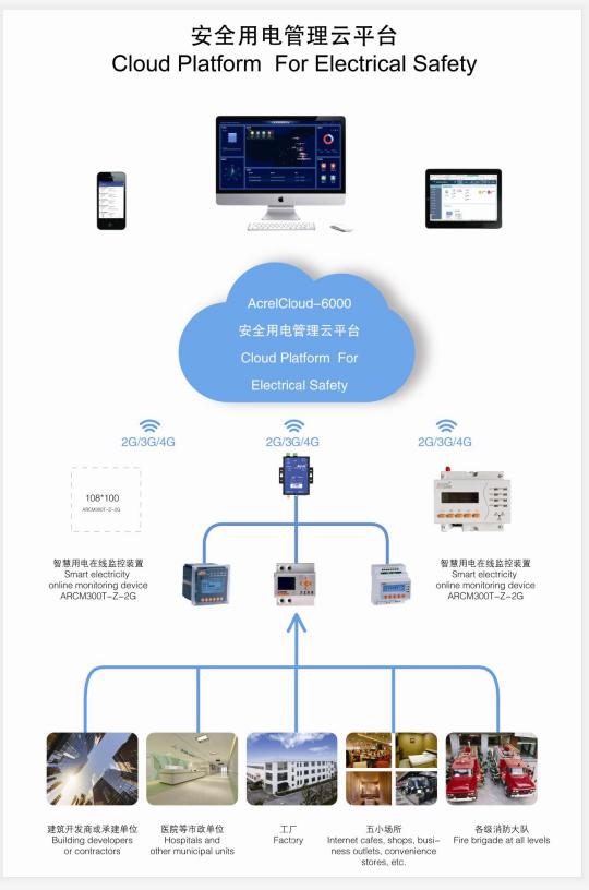 绍兴泰豫智能科技有限公司安全用电管理平台