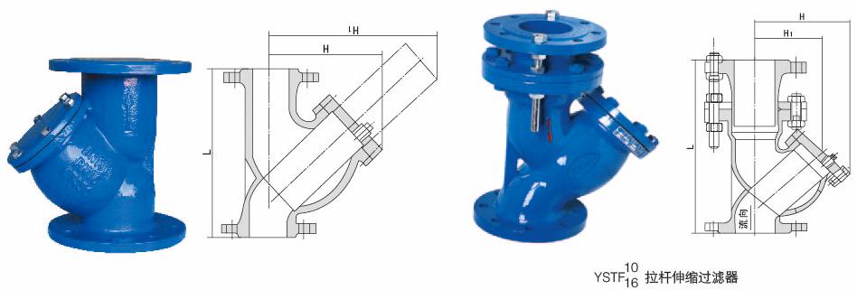 Y型過濾器GL41H-16Q