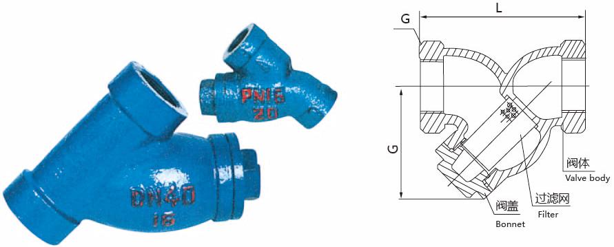 GL11H-16Q絲口球墨鑄鐵過濾器