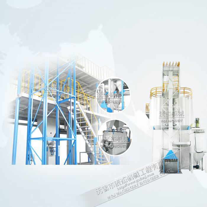dry mortar mixing plant,dry mortar production line