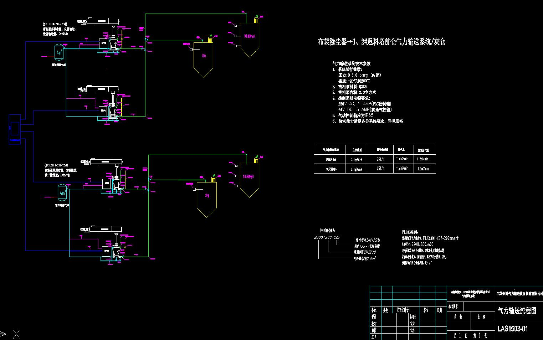 南部新城2×116MW熱水鍋爐脫硫脫硝項目氣力輸送流程圖