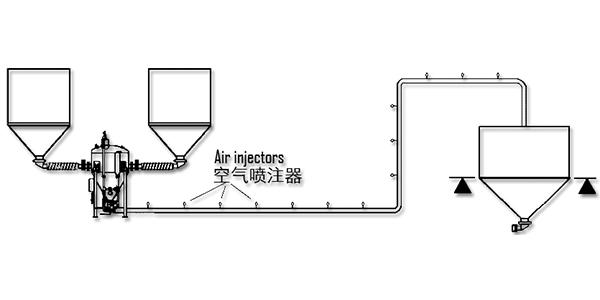 空气喷注器应用示意图