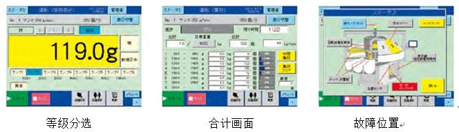 旋转式多段重量分选秤,水产品的高速、多级分选,自动检重秤