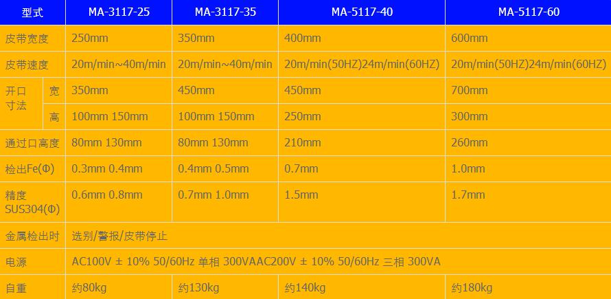 MA系列金属检测机