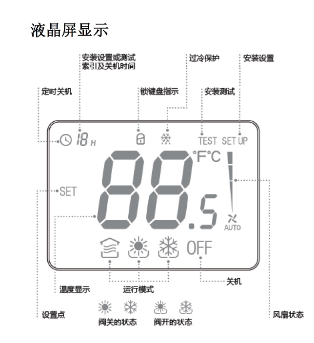 TF228WN 数字温控器三速风机盘管控制器防冻模式使用