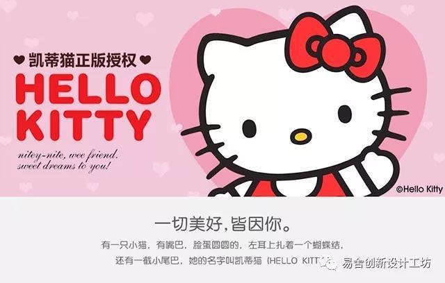 IP授权项目—Hello Kitt...