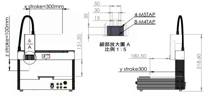 GOUNBOT三轴自动点胶平台外形尺寸