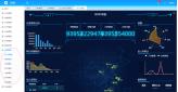 面料管理系统决策数据分析看版