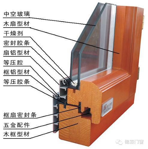上海铝木复合门窗让你的家更优雅豪华