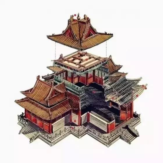 中国古建结构剖析图 - 内蒙古晨网