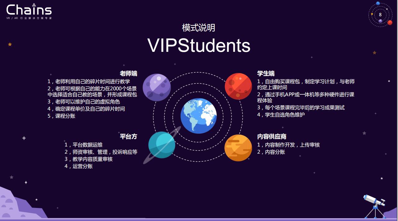 VR在线教育