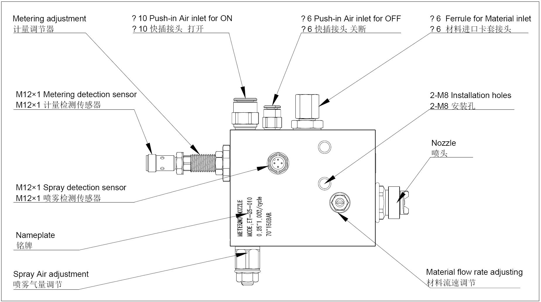 ET25-010专利喷头