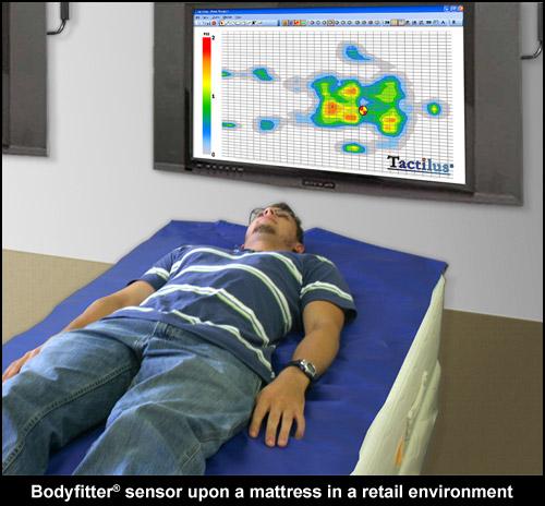 TACTILUS床垫压力分布测试体系