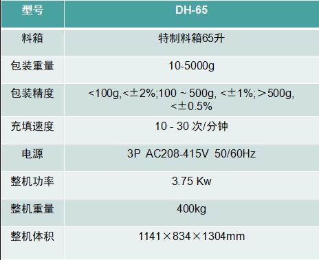 粉剂计量包装机