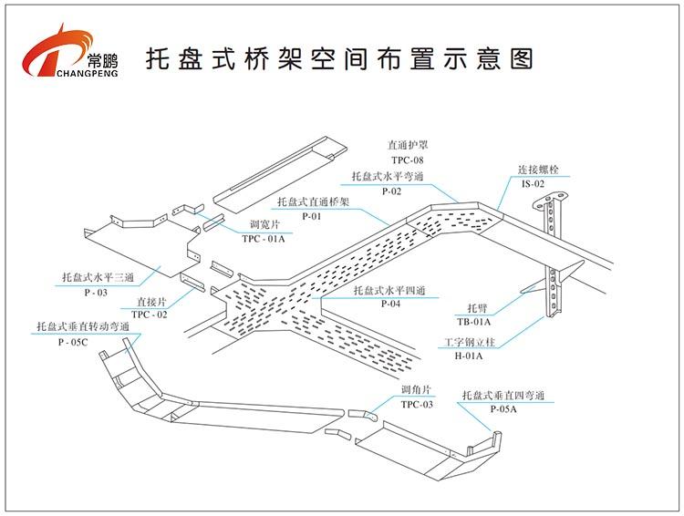 托盘式桥架空间示意图