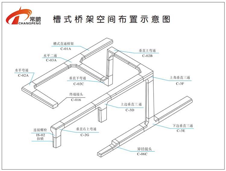 槽式直通桥架