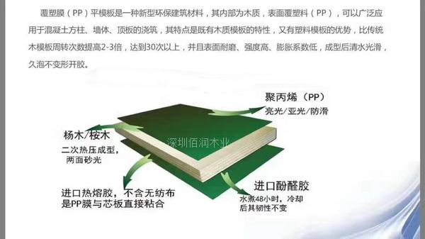 PVC建筑覆塑板