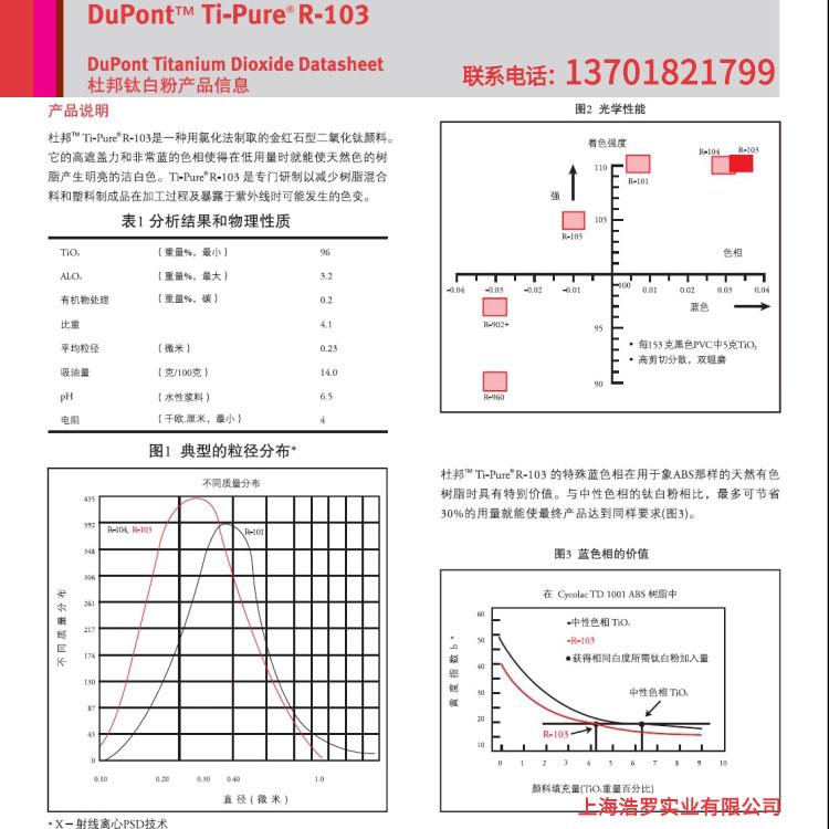 杜邦钛白粉R103
