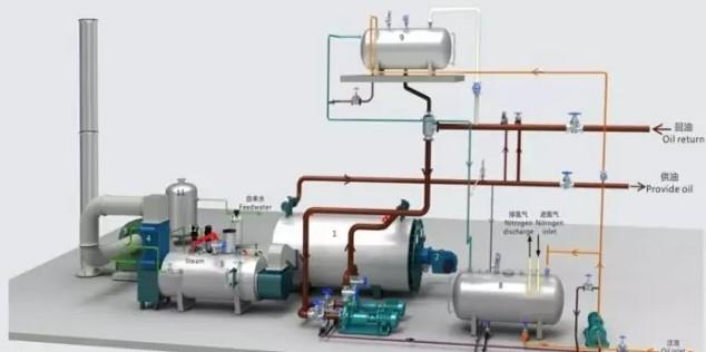 膨胀槽油面温度远程检测