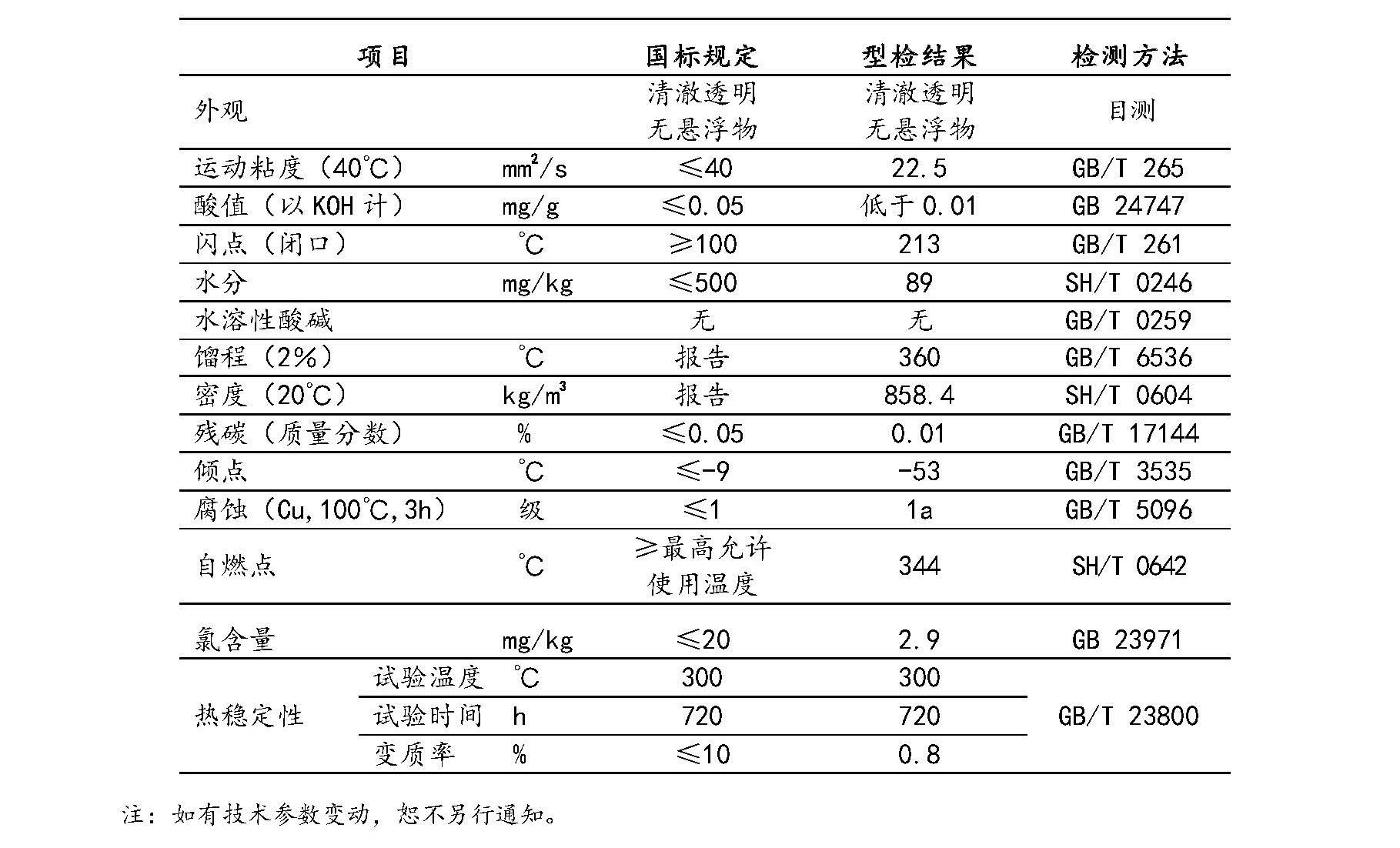 導熱油Y-901參數